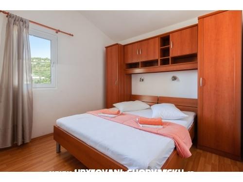 Apartmani Tonko - Igrane Hrvatska