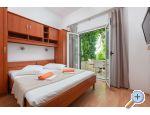 Apartmány Tonko - Igrane Chorvatsko