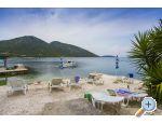 Ferienwohnungen Ivomir Malo more - Drace & Trstenik Kroatien