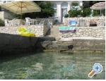 Appartements Anicic - Klek Kroatien