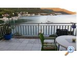 Apartments Anicic - Klek Croatia