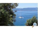 апартаменты Mediterraneo - Klek Хорватия