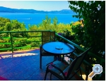 Apartmány Stella Seaview - Klek Chorvatsko