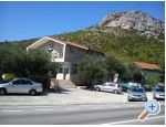 Apartments & rooms Adriatic - Klek Croatia
