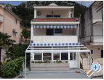 Apartmany Vodanovic Klek Chorvatsko
