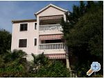 Island of Krk Apartments & Rooms Biserka �u�a