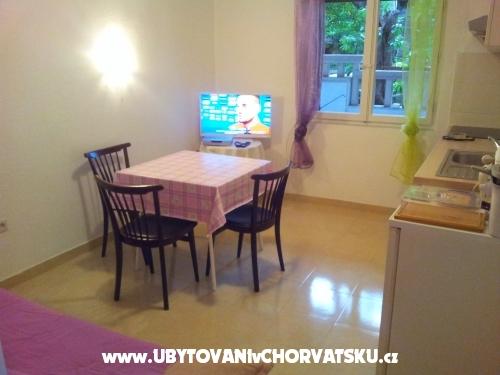 Kuća Biokovo - Makarska Hrvatska