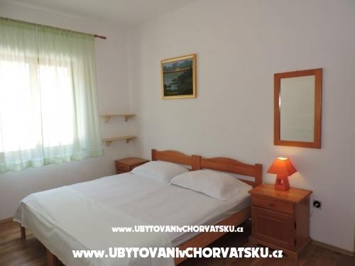 Maja - Makarska Chorvatsko