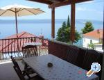Apartment Lara - Makarska Croatia