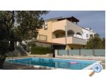 Apartmani Dinka Croatia