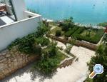 Kuća za odmor - Marina – Trogir Hrvatska