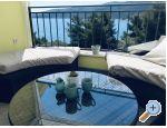 Stari Šime - Marina – Trogir Chorvatsko