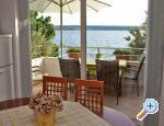 Apartments Mare - Maslenica Croatia