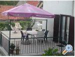 Apartman Jelka - Novigrad Horvátország