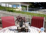 Ambiente NEW with POOL - Omi� Croatie