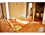 Apartm�n 4you - Omi� Chorvatsko