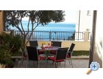 LUXURY APARTMENS ROKO-NEMIRA - Omi� Croatie
