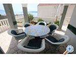 Omis Apartments Ankica
