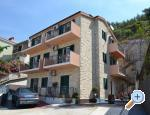 Omis Apartments IBO