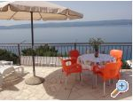 Omis Apartments Milka