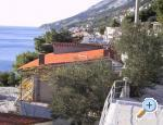 Omis Apartments JELA