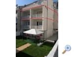 Appartements Luca - Omiš Kroatien