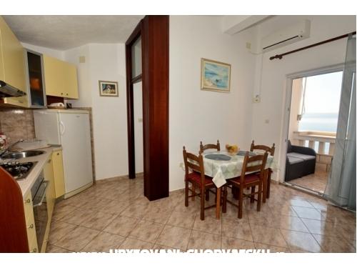 Apartmány u Čelini Zavode - Omiš Chorvátsko