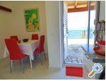 Apartament Bellevue - Omiš Chorwacja