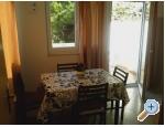 Ferienwohnungen Ana - Camp Ivo - Omi� Kroatien