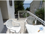Ferienwohnungen Loncar - Omi� Kroatien