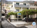 Apartments Martic Хорватия omis