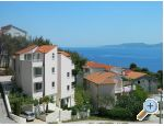 Apartments Peric - Omiš Croatia