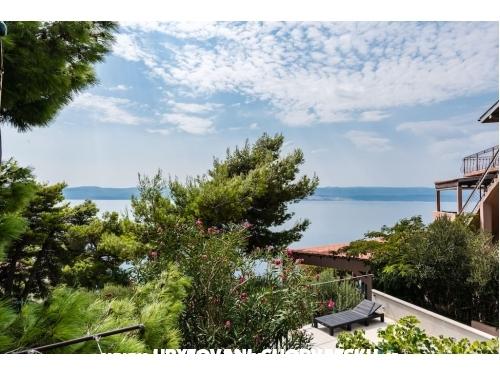 Apartmani Radicevic (Medici) - Omi� Hrvatska