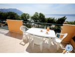 Apartments Villa Dalmas  Хорватия omis