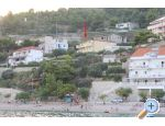 Apartments by the sea Хорватия omis