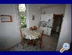 Villa Jadranka - Omi� Хорватия