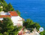 Villa Jadranka - Omiš Chorvatsko