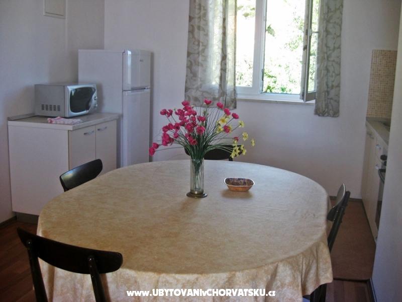 Apartmani Šurjak - Orebić – Pelješac Hrvatska