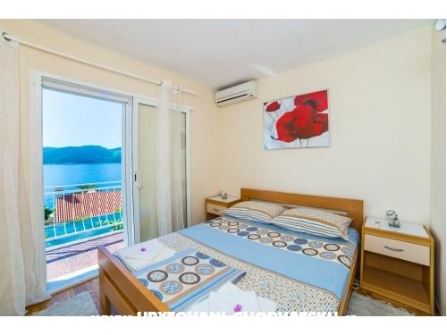 Pelješac Apartments -Orsula - Orebić – Pelješac Croatia