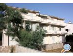Island of Pag Apartments MBM