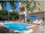 Apartmani Villa Ana - ostrov Pag Hrvatska