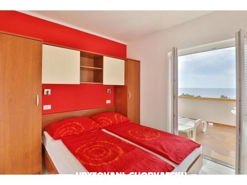 U.O. Sirena - ostrov Pag Hrvatska