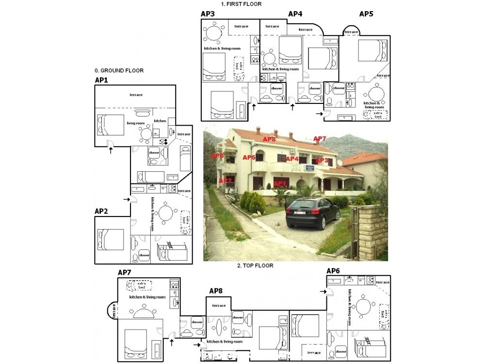Villa Kristina Appartamenti - Starigrad Paklenica Croazia