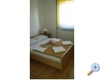 Apartmán Patar - Plitvice Chorvatsko