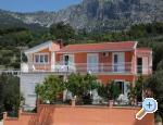Podgora Appartements Lasic