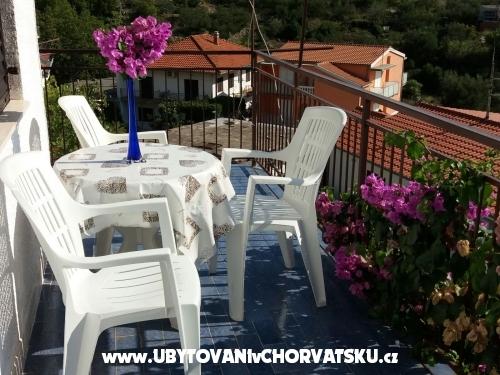 Apartamenty Kelava Željko - Podgora Chorwacja