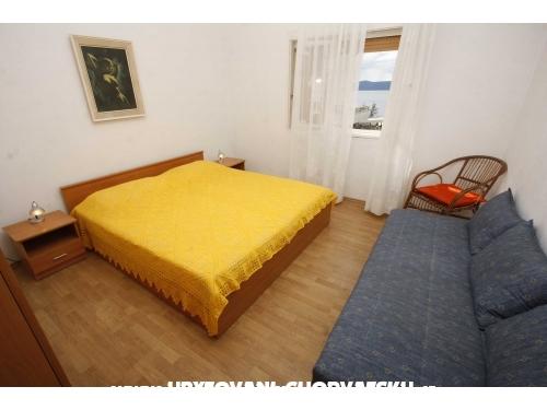Dakica - Podgora Hrvaška