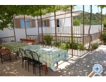 Marija Appartements - Podstrana Kroatien