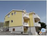 Apartmani Banovac Croatia