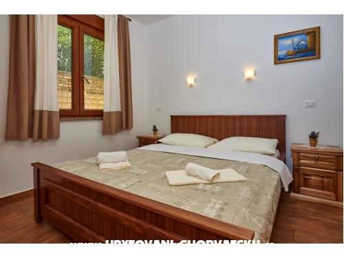Apartmán Sandra - Pula Chorvátsko